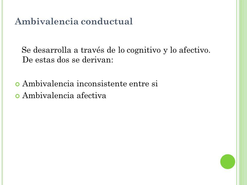 Ambivalencia conductual Se desarrolla a través de lo cognitivo y lo afectivo. De estas dos se derivan: Ambivalencia inconsistente entre si Ambivalenci