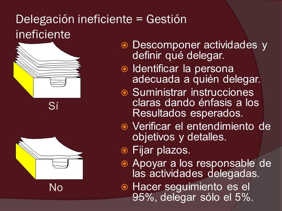 Delegación ineficiente = Gestión ineficiente Descomponer actividades y definir qué delegar. Identificar la persona adecuada a quién delegar. Suministr