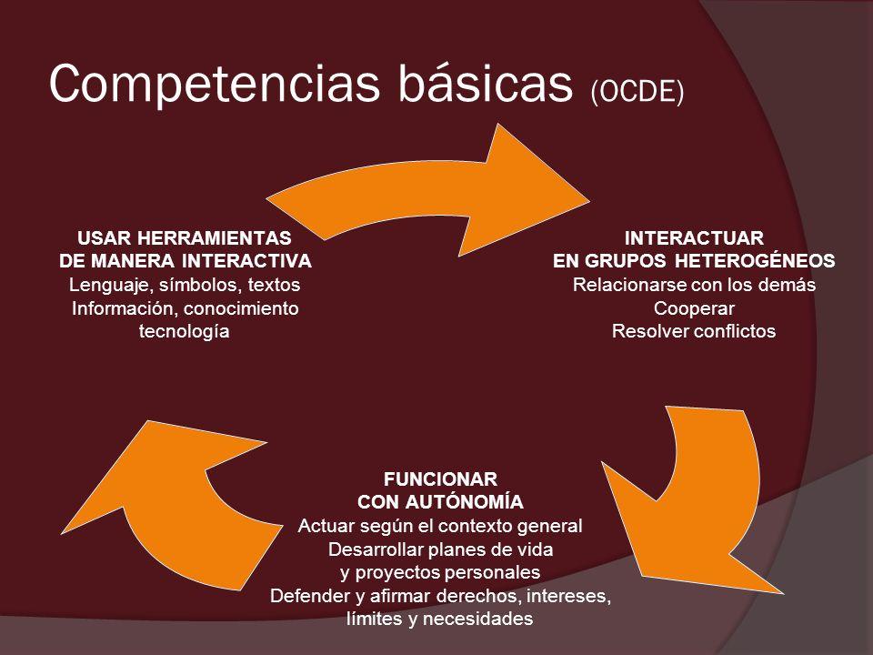 Competencias básicas (OCDE) INTERACTUAR EN GRUPOS HETEROGÉNEOS Relacionarse con los demás Cooperar Resolver conflictos FUNCIONAR CON AUTÓNOMÍA Actuar