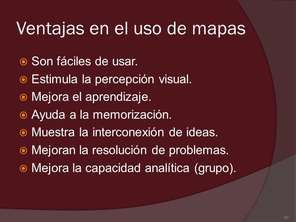 43 Ventajas en el uso de mapas Son fáciles de usar. Estimula la percepción visual. Mejora el aprendizaje. Ayuda a la memorización. Muestra la intercon