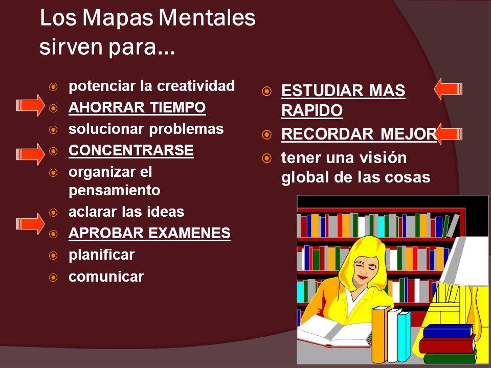 Los Mapas Mentales sirven para... potenciar la creatividad AHORRAR TIEMPO solucionar problemas CONCENTRARSE organizar el pensamiento aclarar las ideas