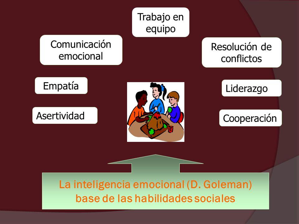 La inteligencia emocional (D. Goleman) base de las habilidades sociales Comunicación emocional Empatía Asertividad Cooperación Resolución de conflicto