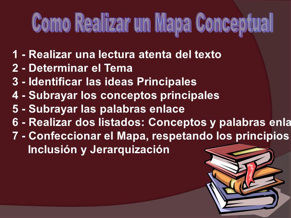 1 - Realizar una lectura atenta del texto 2 - Determinar el Tema 3 - Identificar las ideas Principales 4 - Subrayar los conceptos principales 5 - Subr