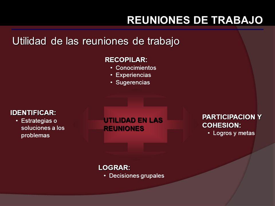Utilidad de las reuniones de trabajo REUNIONES DE TRABAJO PARTICIPACION Y COHESION: Logros y metas IDENTIFICAR: Estrategias o soluciones a los problem