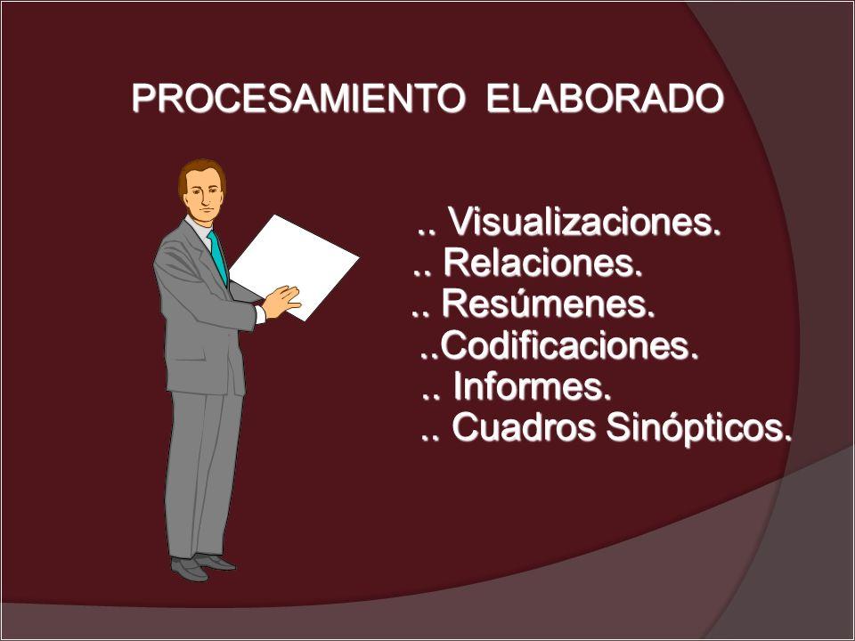 PROCESAMIENTO ELABORADO.. Visualizaciones... Visualizaciones... Relaciones... Relaciones... Resúmenes... Resúmenes...Codificaciones...Codificaciones..