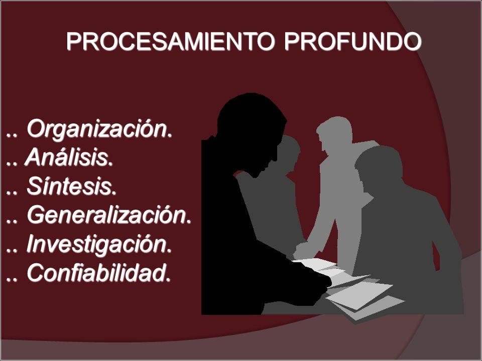 PROCESAMIENTO PROFUNDO PROCESAMIENTO PROFUNDO.. Organización... Análisis... Síntesis... Generalización... Investigación... Confiabilidad.