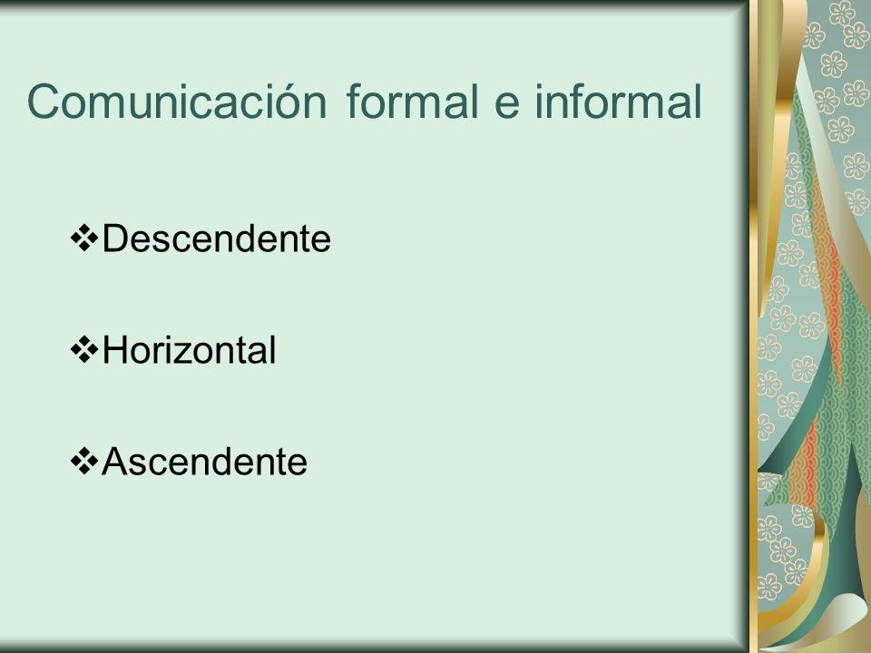 Comunicación formal e informal Descendente Horizontal Ascendente