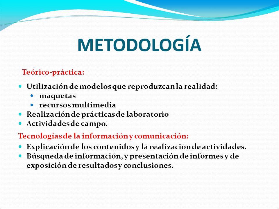 METODOLOGÍA Teórico-práctica: Utilización de modelos que reproduzcan la realidad: maquetas recursos multimedia Realización de prácticas de laboratorio
