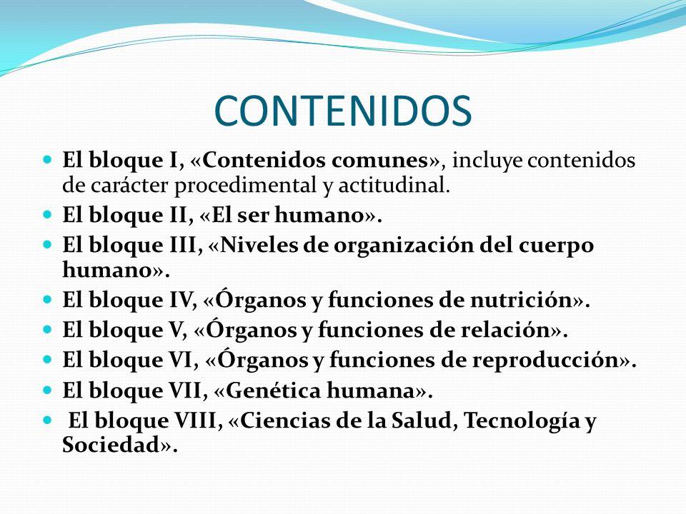 CONTENIDOS El bloque I, «Contenidos comunes», incluye contenidos de carácter procedimental y actitudinal. El bloque II, «El ser humano». El bloque III