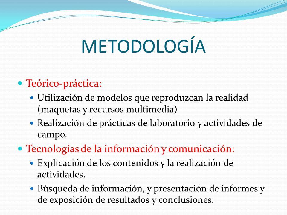 METODOLOGÍA Teórico-práctica: Utilización de modelos que reproduzcan la realidad (maquetas y recursos multimedia) Realización de prácticas de laborato
