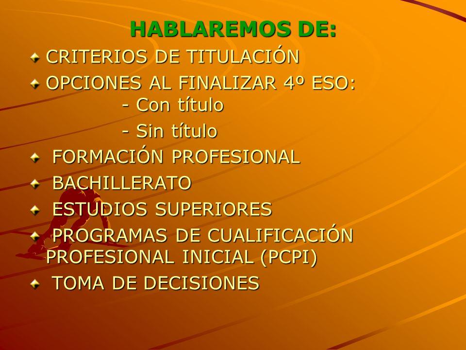 HABLAREMOS DE: CRITERIOS DE TITULACIÓN OPCIONES AL FINALIZAR 4º ESO: - Con título - Sin título FORMACIÓN PROFESIONAL FORMACIÓN PROFESIONAL BACHILLERATO BACHILLERATO ESTUDIOS SUPERIORES ESTUDIOS SUPERIORES PROGRAMAS DE CUALIFICACIÓN PROFESIONAL INICIAL (PCPI) PROGRAMAS DE CUALIFICACIÓN PROFESIONAL INICIAL (PCPI) TOMA DE DECISIONES TOMA DE DECISIONES