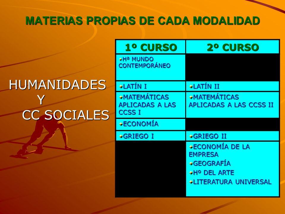 MATERIAS PROPIAS DE CADA MODALIDAD CIENCIAS Y TECNOLOGÍA 1º CURSO 2º CURSO FISICA Y QUIMICA ELECTROTECNIAFISICAQUIMICA MATEMATICAS I MATEMATICASII DIB