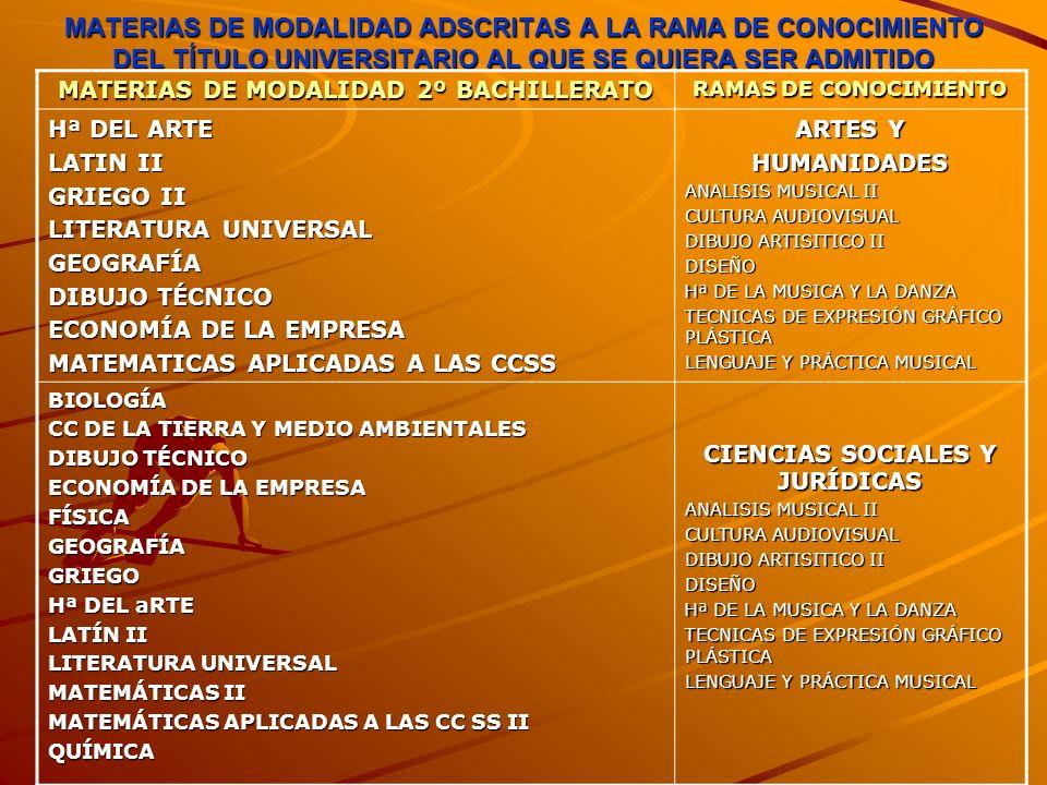 MATERIAS DE MODALIDAD ADSCRITAS A LA RAMA DE CONOCIMIENTO DEL TÍTULO UNIVERSITARIO AL QUE SE QUIERA SER ADMITIDO MATERIAS DE MODALIDAD 2º BACHILLERATO