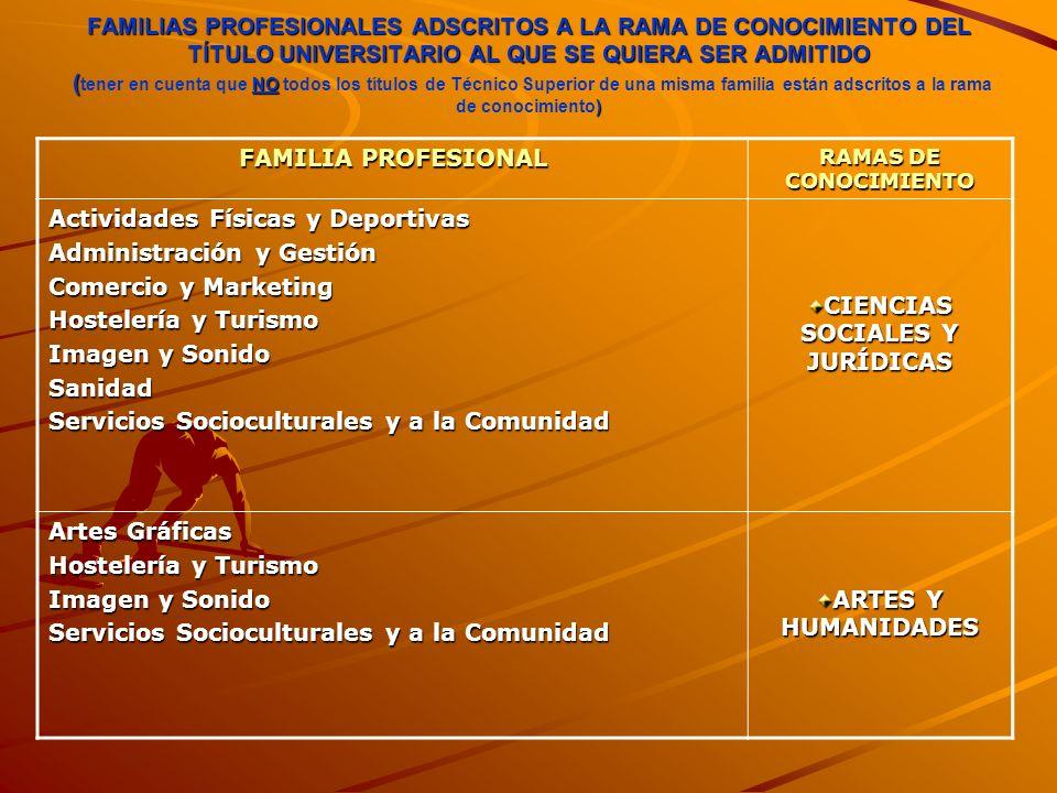 FAMILIAS PROFESIONALES ADSCRITOS A LA RAMA DE CONOCIMIENTO DEL TÍTULO UNIVERSITARIO AL QUE SE QUIERA SER ADMITIDO ( NO ) FAMILIAS PROFESIONALES ADSCRI