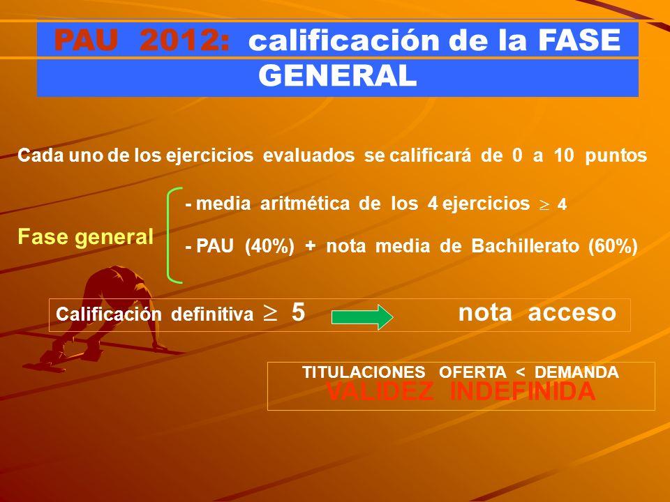 PAU 2012: fase general Ejercicios: 3 materias comunes + 1 materia modalidad 1. Comentario de texto / Lengua castellana 2.Materias comunes (elegir entr