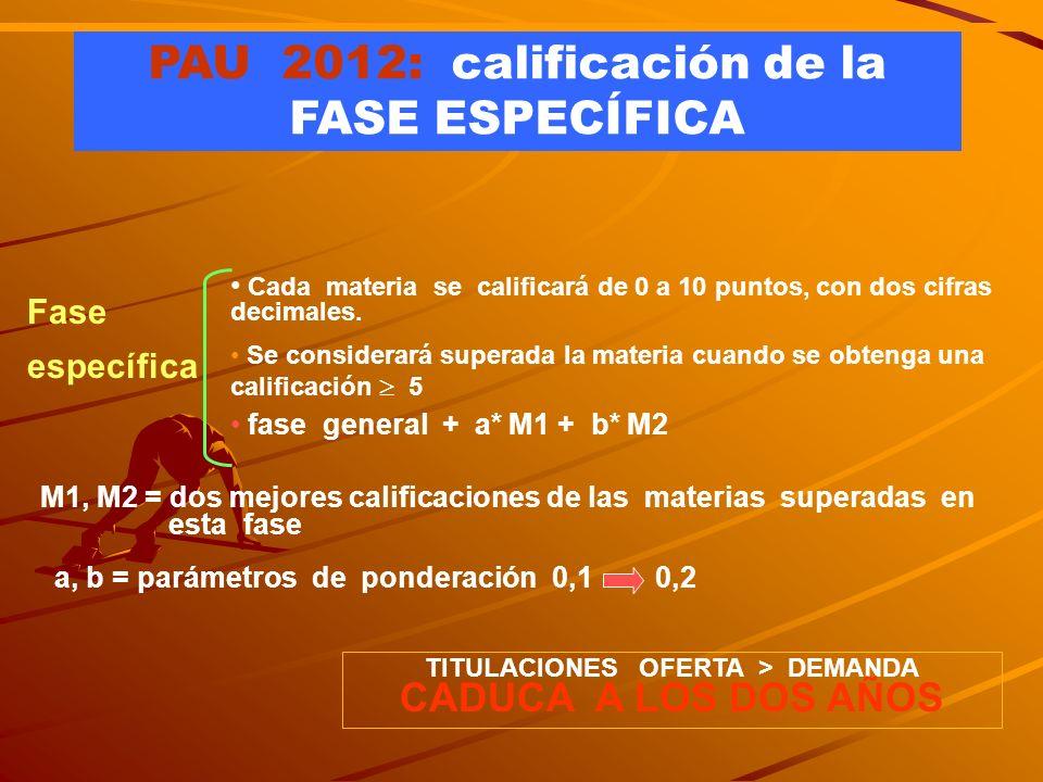 PAU 2012: fase específica Materias de modalidad Cada estudiante podrá examinarse de cualquiera de las materias de modalidad de segundo de bachillerato