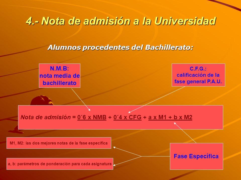 PAU 2012: calificación de la FASE ESPECÍFICA Fase específica M1, M2 = dos mejores calificaciones de las materias superadas en esta fase Cada materia s