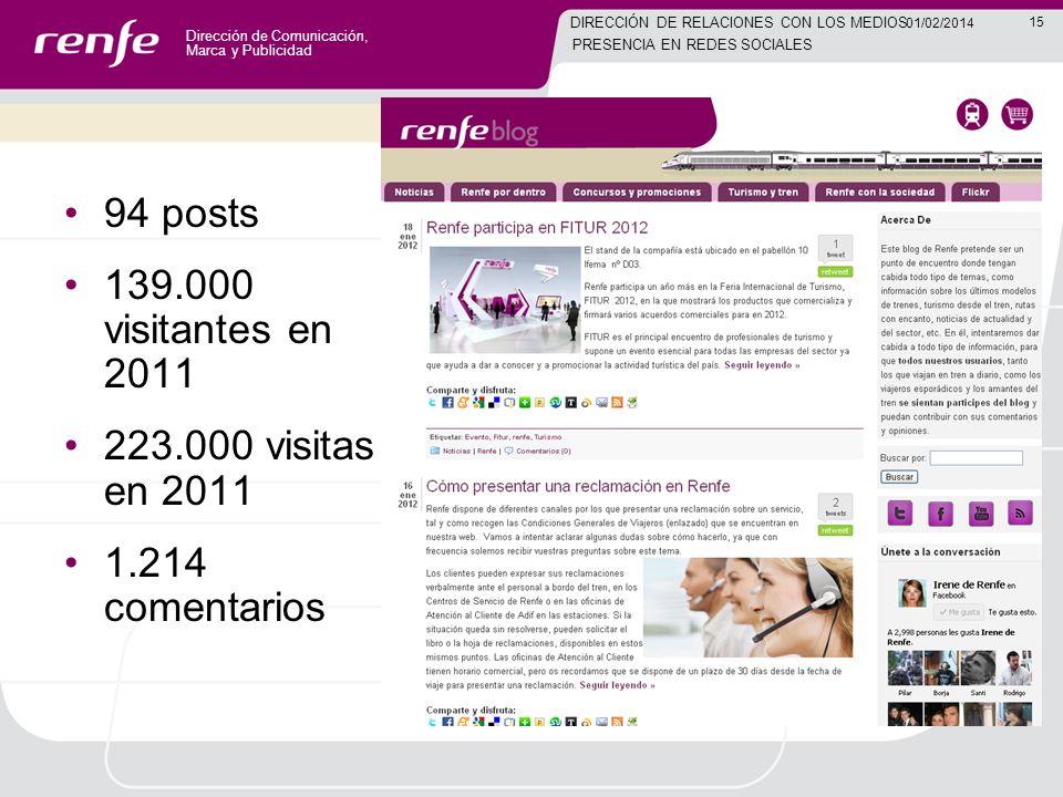 Dirección de Comunicación, Marca y Publicidad 15 01/02/2014 DIRECCIÓN DE RELACIONES CON LOS MEDIOS PRESENCIA EN REDES SOCIALES 94 posts 139.000 visitantes en 2011 223.000 visitas en 2011 1.214 comentarios