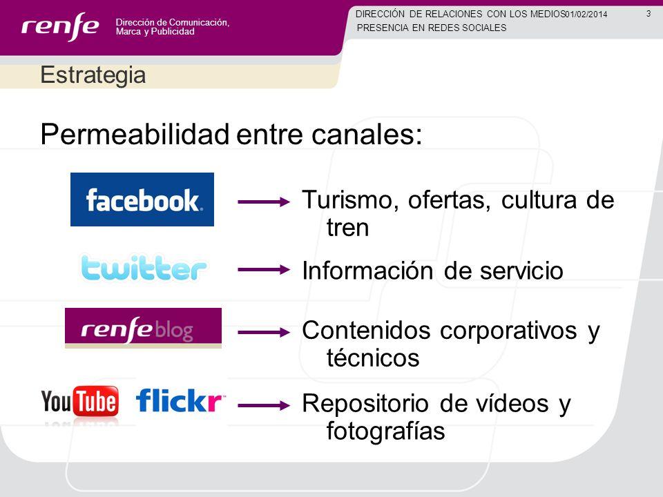 Dirección de Comunicación, Marca y Publicidad 14 01/02/2014 DIRECCIÓN DE RELACIONES CON LOS MEDIOS PRESENCIA EN REDES SOCIALES El Blog de Renfe