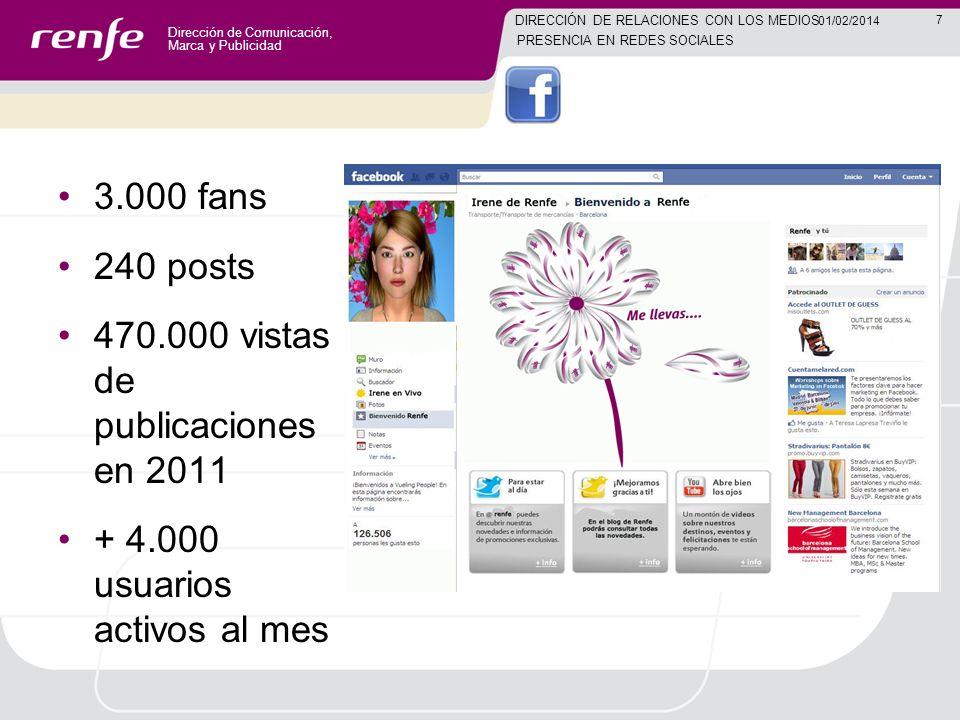 Dirección de Comunicación, Marca y Publicidad 7 01/02/2014 DIRECCIÓN DE RELACIONES CON LOS MEDIOS PRESENCIA EN REDES SOCIALES 3.000 fans 240 posts 470.000 vistas de publicaciones en 2011 + 4.000 usuarios activos al mes