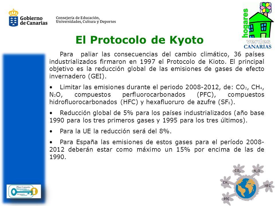 El Protocolo de Kyoto Para paliar las consecuencias del cambio climático, 36 países industrializados firmaron en 1997 el Protocolo de Kioto. El princi