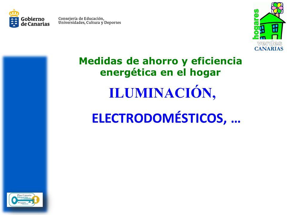 Medidas de ahorro y eficiencia energética en el hogar ILUMINACIÓN, ELECTRODOMÉSTICOS, …