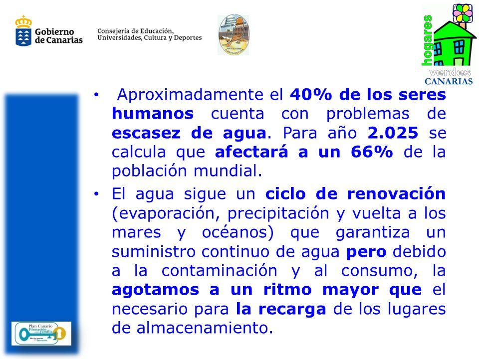 Aproximadamente el 40% de los seres humanos cuenta con problemas de escasez de agua. Para año 2.025 se calcula que afectará a un 66% de la población m