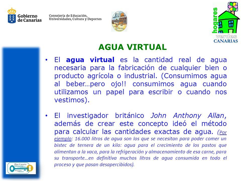 AGUA VIRTUAL El agua virtual es la cantidad real de agua necesaria para la fabricación de cualquier bien o producto agrícola o industrial. (Consumimos