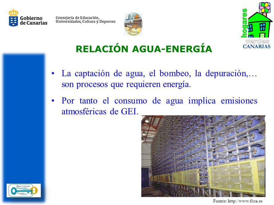 La captación de agua, el bombeo, la depuración,… son procesos que requieren energía. Por tanto el consumo de agua implica emisiones atmosféricas de GE
