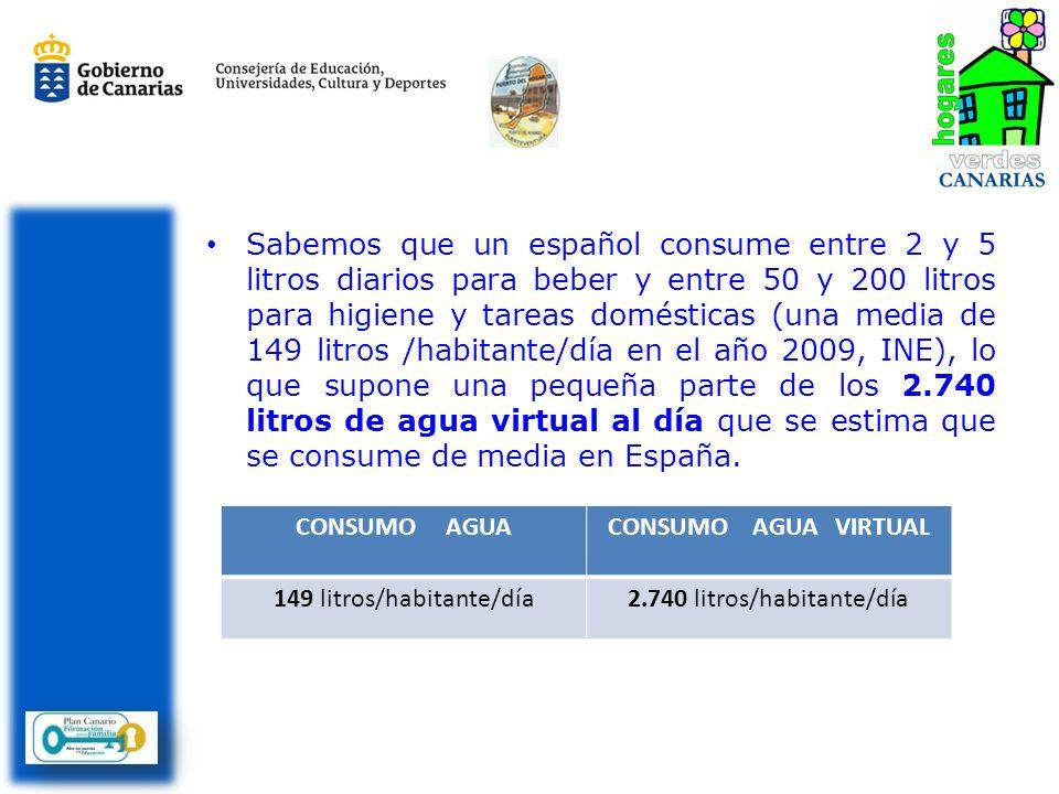 Sabemos que un español consume entre 2 y 5 litros diarios para beber y entre 50 y 200 litros para higiene y tareas domésticas (una media de 149 litros