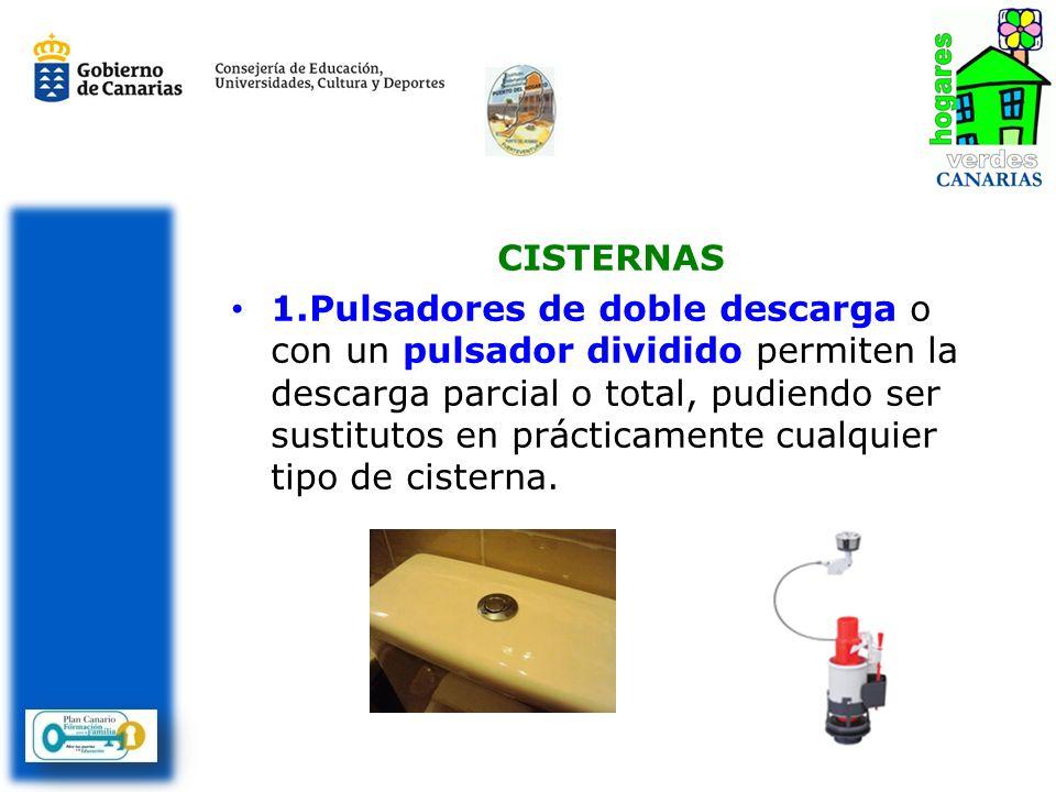 CISTERNAS 1.Pulsadores de doble descarga o con un pulsador dividido permiten la descarga parcial o total, pudiendo ser sustitutos en prácticamente cua
