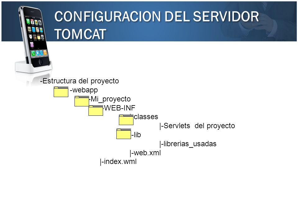 CONFIGURACION DEL SERVIDOR TOMCAT -Estructura del proyecto -webapp |-Mi_proyecto |-WEB-INF |-classes |-Servlets del proyecto |-lib |-librerias_usadas