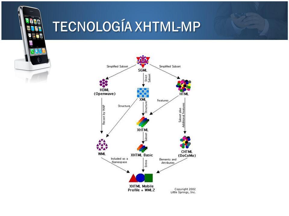 TECNOLOGÍA XHTML-MP