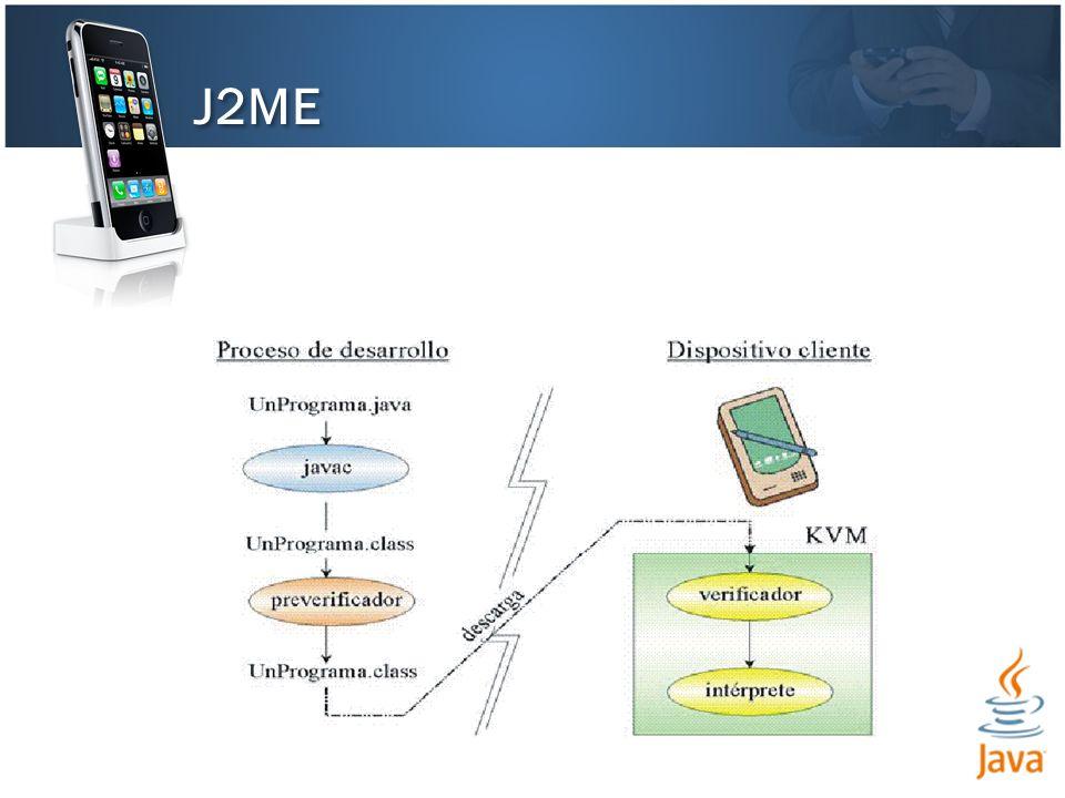 Javax.microedition.Midlet Define la funcionalidad de las aplicaciones y el entorno en el que se ejecutan Javax.microedition.lcdui Contiene clases asociadas con la interfaz grafica y el manejo de eventos Javax.microedition.rms Contiene clases para realizar almacenamiento persistentes de los datos Javax.microedition.io Continene clases que permiten la conectividad a una red LIBRERIAS MIDP