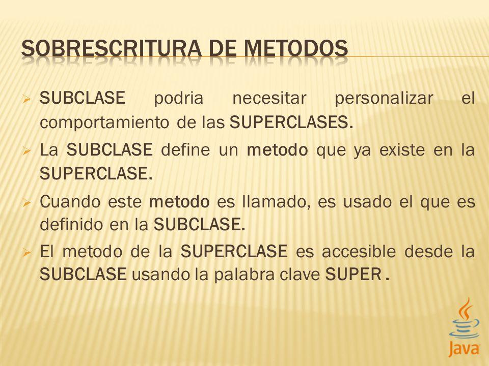 SUBCLASE podria necesitar personalizar el comportamiento de las SUPERCLASES. La SUBCLASE define un metodo que ya existe en la SUPERCLASE. Cuando este