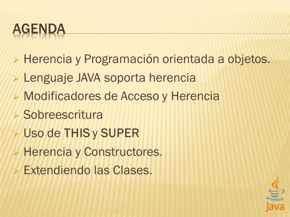 Herencia y Programación orientada a objetos. Lenguaje JAVA soporta herencia Modificadores de Acceso y Herencia Sobreescritura Uso de THIS y SUPER Here
