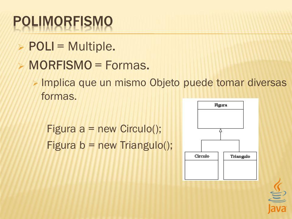 POLI = Multiple. MORFISMO = Formas. Implica que un mismo Objeto puede tomar diversas formas. Figura a = new Circulo(); Figura b = new Triangulo();