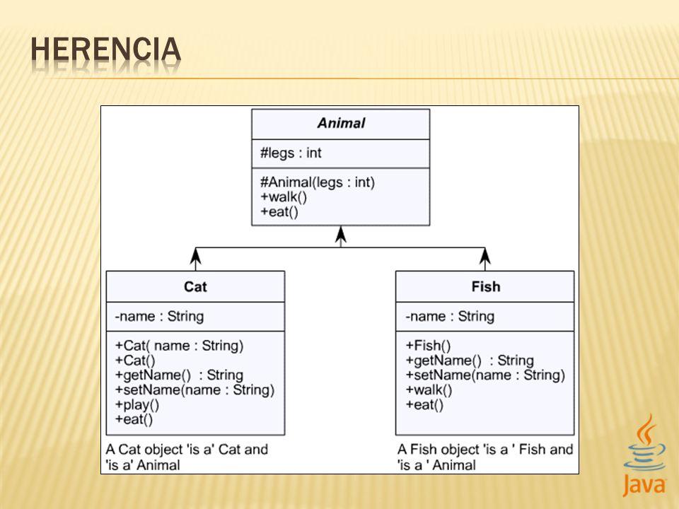 Sobreescritura es cuando un metodo en la SUBCLASE es diseñado para reemplazar un metodo del mismo nombre en la SUPERCLASE.