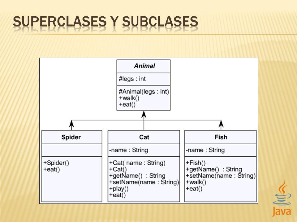 Sintaxis [class_modifier] class class_identifier extends superclass_identifier Ejemplo