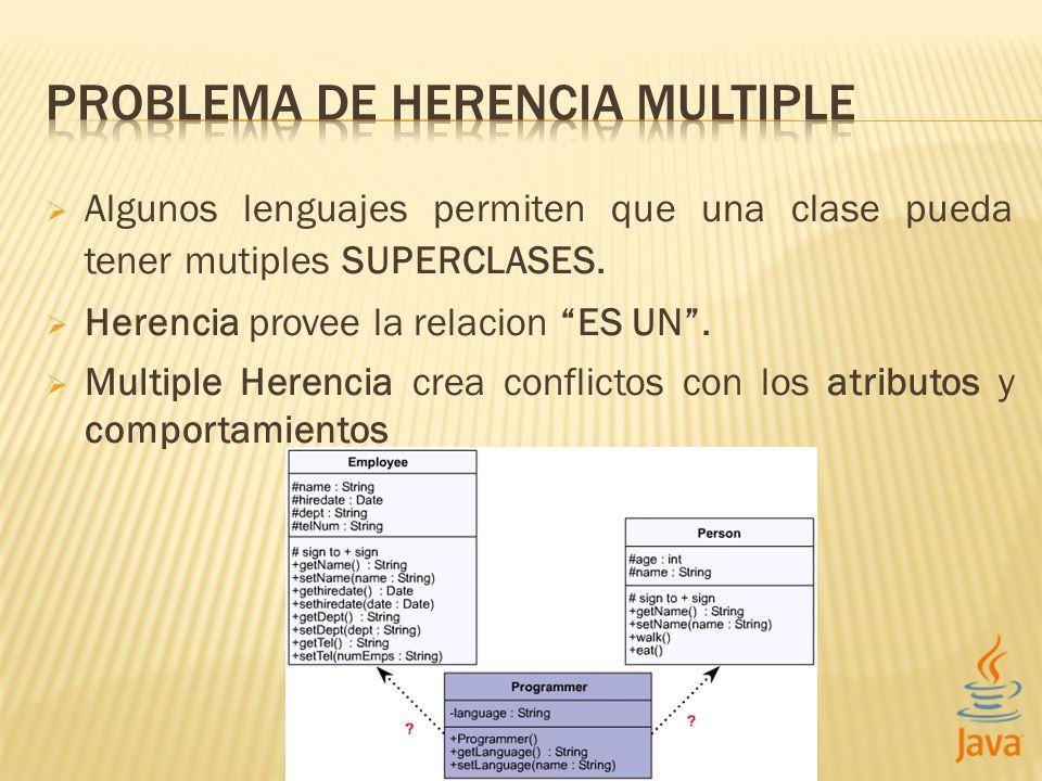 Algunos lenguajes permiten que una clase pueda tener mutiples SUPERCLASES. Herencia provee la relacion ES UN. Multiple Herencia crea conflictos con lo