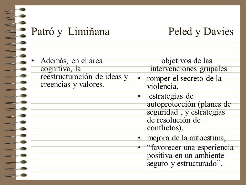 Patró y Limiñana Peled y Davies Además, en el área cognitiva, la reestructuración de ideas y creencias y valores.