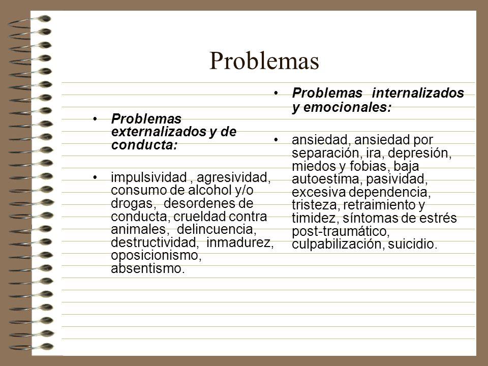 Problemas Problemas externalizados y de conducta: impulsividad, agresividad, consumo de alcohol y/o drogas, desordenes de conducta, crueldad contra animales, delincuencia, destructividad, inmadurez, oposicionismo, absentismo.