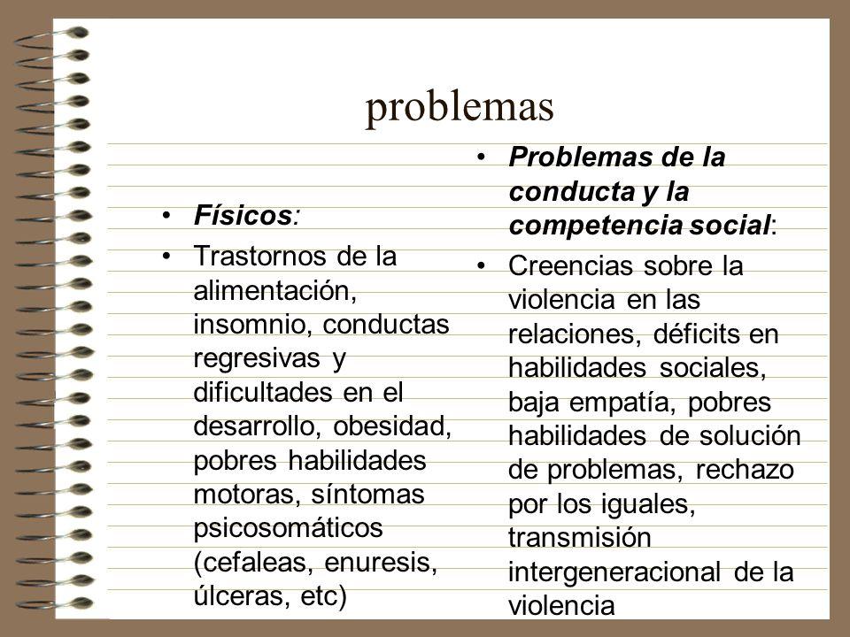 Problemas Cognitivos: Retrasos en el lenguaje, obsesiones,compuls iones.