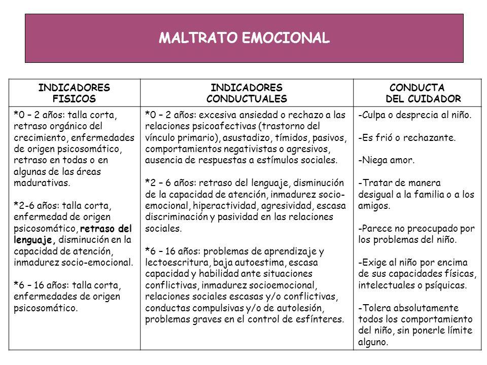 OTROS TIPOS DE MALTRATO MALTRATO PRENATAL: - Existe voluntariedad o negligencia.