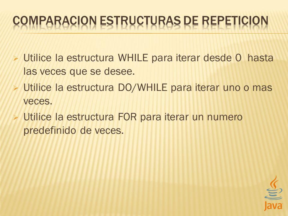 Utilice la estructura WHILE para iterar desde 0 hasta las veces que se desee.