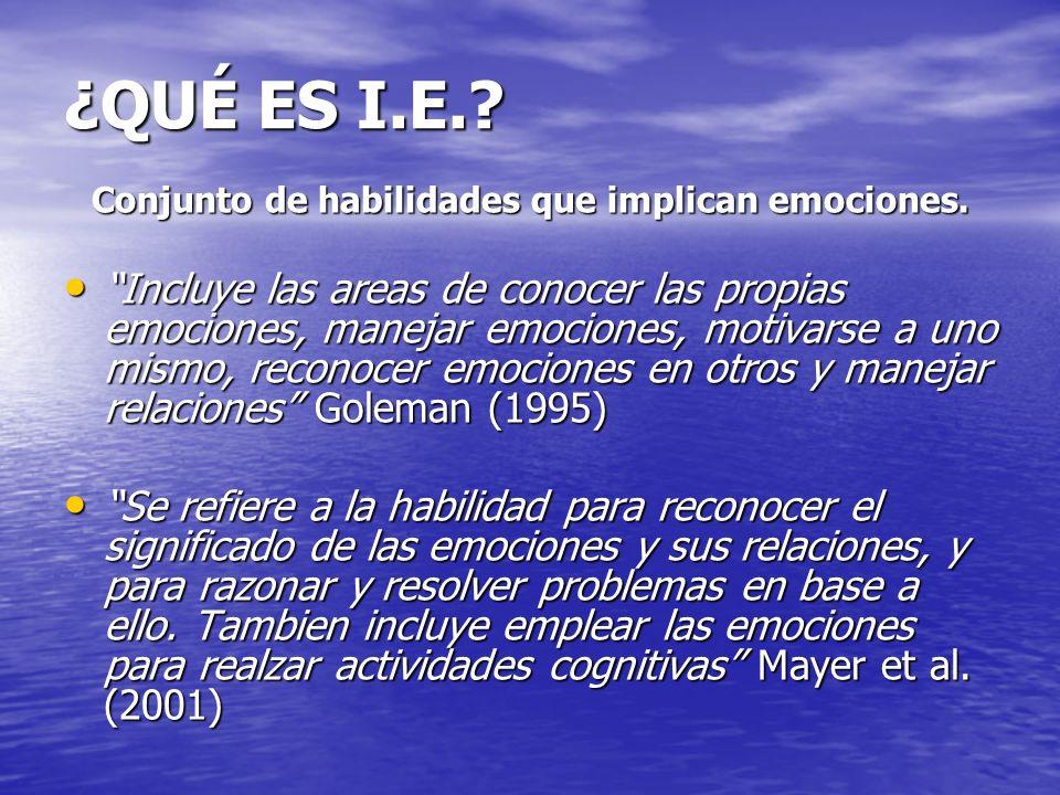 EL ORIGEN DE LA I.E.El concepto de la I.E.