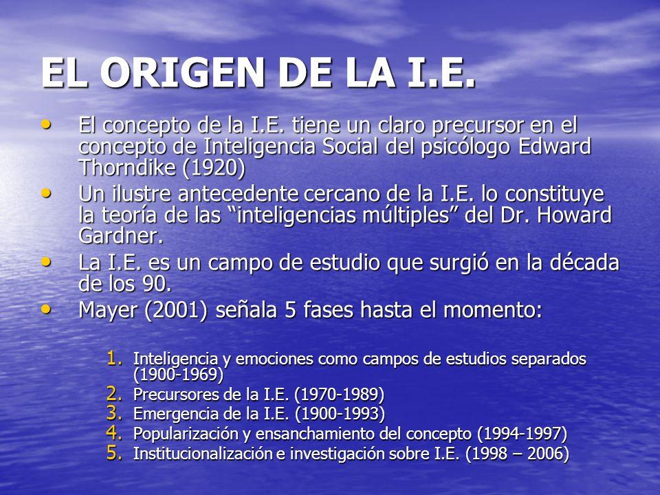 EL ORIGEN DE LA I.E. El concepto de la I.E. tiene un claro precursor en el concepto de Inteligencia Social del psicólogo Edward Thorndike (1920) El co