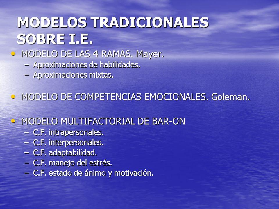MODELOS TRADICIONALES SOBRE I.E. MODELO DE LAS 4 RAMAS. Mayer. MODELO DE LAS 4 RAMAS. Mayer. –Aproximaciones de habilidades. –Aproximaciones mixtas. M