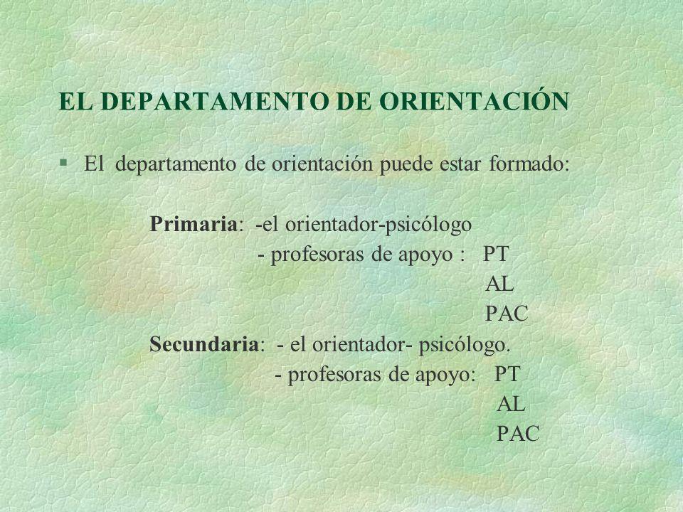 EL DEPARTAMENTO DE ORIENTACIÓN §El departamento de orientación puede estar formado: Primaria: -el orientador-psicólogo - profesoras de apoyo : PT AL P