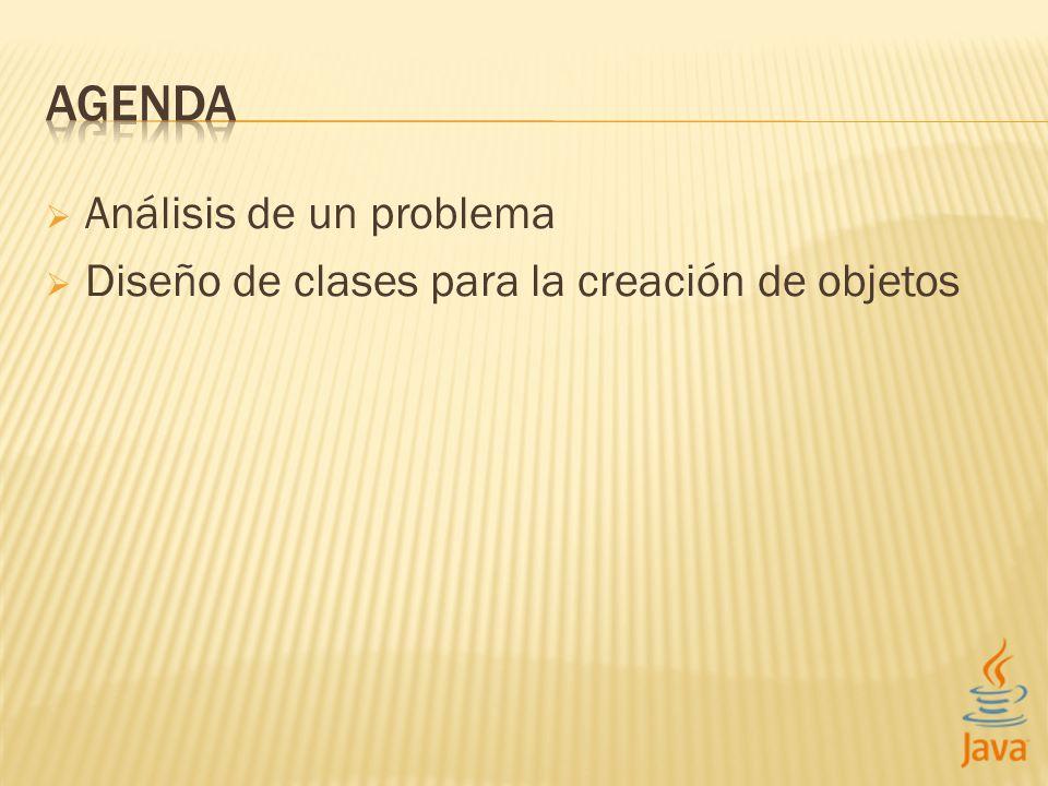 Análisis de un problema Diseño de clases para la creación de objetos